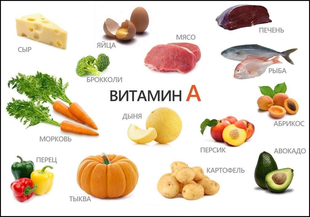 vitamin-a-tsena-v-apteke