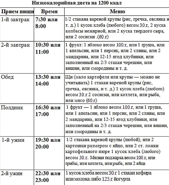 menyu-1200-kalorij-iz-prostyh-produktov