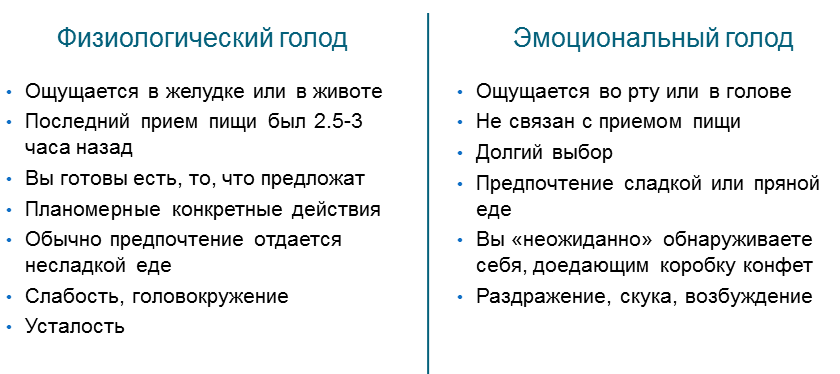 golod-vidy